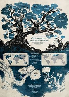 I like this map infographic because it uses a variety of maps to display information. There is the literal tree map that shows the different language families. Then the maps that show their geographic location. European Languages, World Languages, Learn Languages, English Language, Language Arts, Danish Language, Language Development, English Grammar, Web Comic