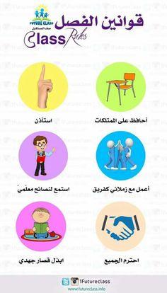 My sources- مصادري My sources - Classroom Rules, Preschool Classroom, Preschool Activities, Learn Arabic Alphabet, Alphabet For Kids, Learning Arabic, Kids Learning, Kids Planner, Islam For Kids