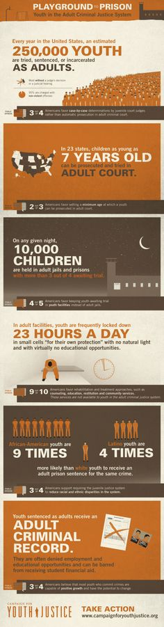 Playground To Prison: Youth In The Adult Criminal Justice System [INFOGRAPHIC]