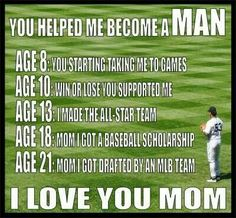 Love baseball. I feel like this is just like my brother. He is currently a pitcher for a college team:)