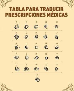 Menos mal que la gran mayoría de documentos médicos vienen escritos por ordenador. Traductor de prescripciones médicas #humor