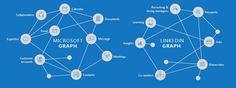 Why Microsoft bought LinkedIn