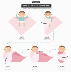 Swaddle your baby in five easy steps: