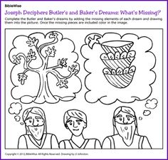 Joseph Deciphers Butler's and Baker's Dreams