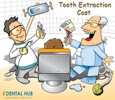 Tooth extraction cost depends on the condition of tooth and procedure used for tooth extraction. Cost of simple tooth extraction is $100-$150. Cost of surgical tooth extraction is $200-$500. If wisdom tooth is impacted, it will cost $350-$650. Insurance companies give 70-80% of the dental fees.