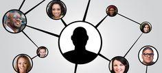 Perché i clienti usano i social network per il Servizio Clienti ? Perché loro possono