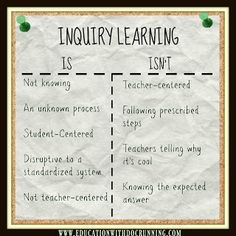 What inquiry is and isn't.and ways to shift your math classroom to inquiry learning, High School Classroom, Math Classroom, Maths, My Teacher, Teacher Stuff, Inquiry Based Learning, 8th Grade Math, School 2017, Classroom Management