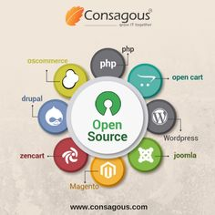 Hire open source developers from Consagous Technologies. We offer the finest and acceptable web development solutions on the strength of open source website development services.