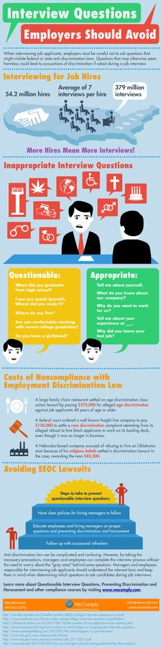 Interviewing and hiring according to EEOC guidelines is very much an issue of ethical compliance. These laws were created to make sure ethical hiring practices were taking place. This infographic gives a great overview of the span of this issues and some great information on what to do and not do. (0249)