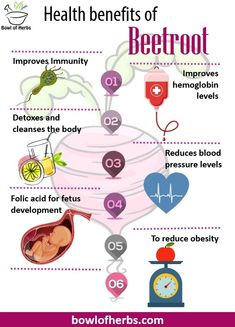 Amazing benefits of beetroot.