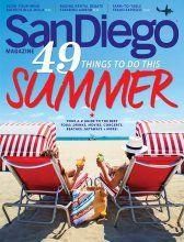 july 4th 2015 san diego