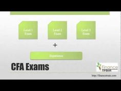 CFA Exam - What You Must Know
