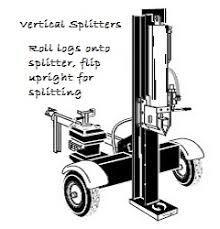 Splitez Model 25000 / hydraulic cylinder / log splitter