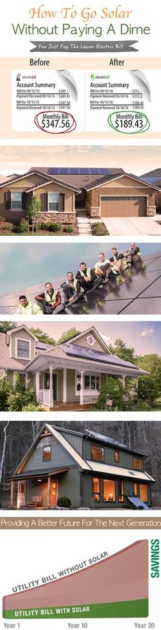 Superb Middle Class Families Are Set To Receive Solar Panels With No Upfront Costs  Inu2026