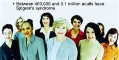 Sjogren's Syndrome - Yahoo Image Search Results