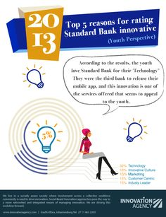 Wanna know what customers think of Standard Bank as an innovative player in the banking industry? Our innovation study provides the top 5 reasons for rating Standard Bank innovative, do you agree with these customer views?