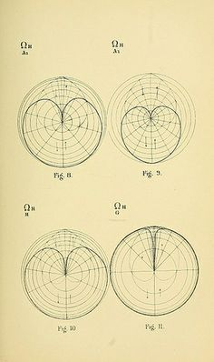 Geometrical psychology, or, The science of representation (1887)