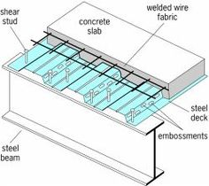 composite floor structure - Google Search