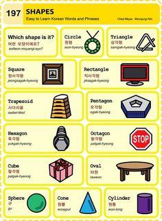물음표 느낌표 ... 마침표™ 그리고 예향(睿響) Easy to Learn Korean Language 191 ~ 200
