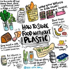 Low waste living Easy hacks to store your food plastic free and give your produce longer life. Live zero waste for low impact on our environment Reduce Reuse Recycle, How To Recycle, No Waste, Reduce Waste, Plastic Waste, Plastic Recycling, Plastic Wrap, Plastic Bags, Sustainable Living