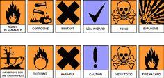 hazard symbols - Google Search Hazard Symbol, Peace Poster, Lab Safety, Symbols, Google Search, Cards, Inspiration, Biblical Inspiration, Maps