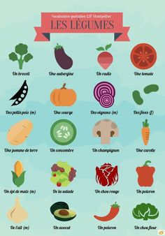 Vegetables/Les Legumes Ce que je mange - Gazette LSF French Expressions, French Language Lessons, French Language Learning, French Lessons, Basic French Words, French Phrases, French Flashcards, French Worksheets, French Teacher