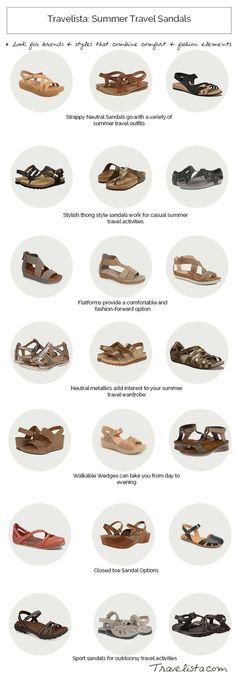 Summer Travel Essential: Summer Travel Sandals