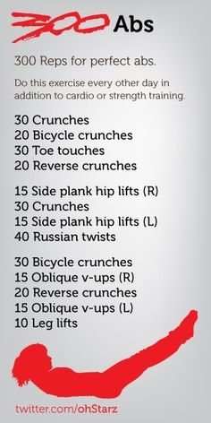 Abs! Although, it is perfectly fine to do core work every day!