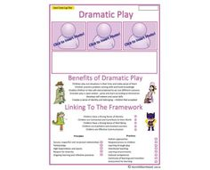 This template can be used to show how a child benefits from playing in Dramatic Play. Dramatic play enables children to dress, act out and be someone. Learning Stories Examples, Aussie Childcare Network, Types Of Play, Curriculum Planning, Teacher Notes, Parents As Teachers, Dramatic Play, Pretend Play, Early Childhood