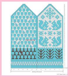 Der Neuen : BREIEN VOOR GEK | VK,  #breien Knitted Mittens Pattern, Knit Mittens, Mitten Gloves, Knitted Hats, Cross Stitch Charts, Tapestry, Knitting, Crochet, Videos