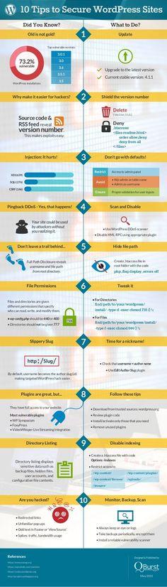 10 consejos de seguridad para sitios WordPress #infografia #infographic | TICs y Formación