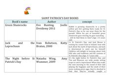 Favourite Saint Patrick's Day books for preschoolers