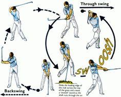 Golf tips! Pga Tour Players, Golf Stance, Golf Simulators, Golf Videos, Golf Drivers, Golf Instruction, Golf Tips For Beginners, Golf Channel, Golf Exercises