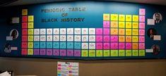 Periodic Table of Black History Calm Classroom, Classroom Themes, Periodic Tale, Adoption Information, Teaching Themes, History Classroom, Class Decoration, Leadership Development, Women In History