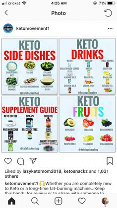 Foods to eat on a paleo keto diet. A paleo keto diet plan is low in carbohydrate, moderate in protein and high in fat. Ketogenic Recipes, Diet Recipes, Chicken Recipes, Ketogenic Diet Meal Plan, Atkins Diet, Keto Chicken, Chicken Salad, Cetogenic Diet, Week Diet