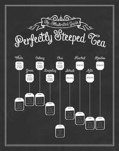 Perfectly Steeped Tea: An Illustrated Guide Print Chalkboard Sign Decor Tea Art Guide To Tea Make Tea Tea Lover Gift crafty Tee Kunst, Cha Bar, Party Set, Kitchen Prints, Kitchen Posters, Kitchen Art, Cuppa Tea, My Cup Of Tea, How To Make Tea