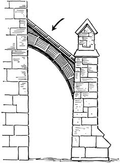 flying buttress sketch - Google Search