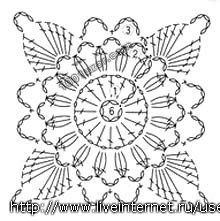 Tina's handicraft : book -3 ..... 93 differently lacework pinapple pattern