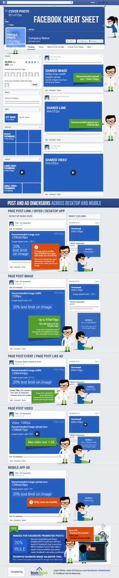 Infographic: Facebook Cheat Sheet voor paginabeheerders | Likeconomics.nl