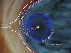 11 billion miles out, Voyager 1 nears interstellar space | Cutting Edge - CNET News