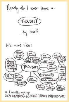 That pretty much explains my mind!