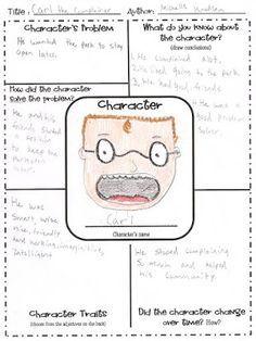 Mrs mcfadden s classroom blog teaching character analysis with