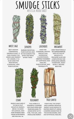 Healing Herbs, Healing Stones, Natural Healing, Holistic Healing, Les Chakras, Yoga Chakras, Kundalini Yoga, Witchcraft For Beginners, Wicca For Beginners