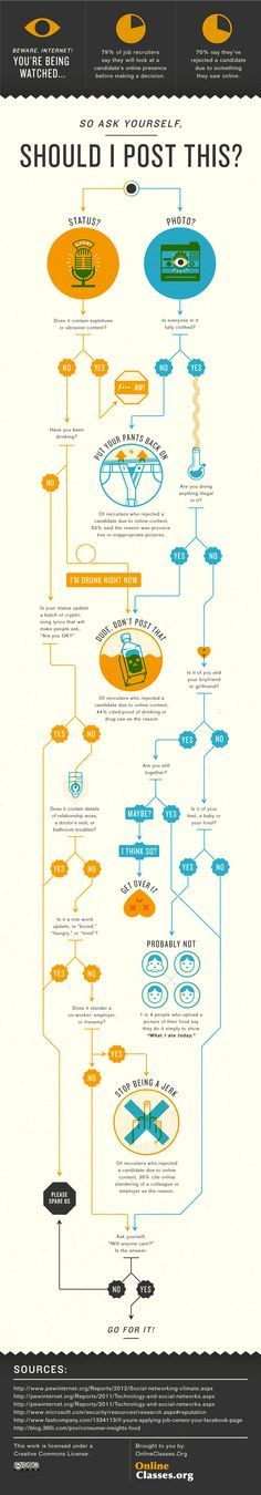 Think Twice Before You Post To Social Media #Infographic via Angela LeBrun