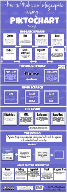 How To Make An Infographic Using Piktochart - Edudemic