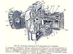 M72 cutaway. Russian copy of BMW R71 boxer engine. Side valve design. WWII era.