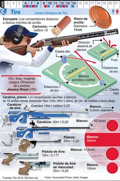 August 2016 - August 2016 - The 2016 Summer Olympic Games take place in Rio de Janeiro. Trap Shooting, Shooting Range, Rio Olympics 2016, Summer Olympics, Olympic Sports, Olympic Games, Paintball, Olympic Shooting, Cycling For Beginners