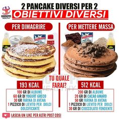 Conseils fitness en nutrition et en musculation. Pancake Healthy, Healthy Cooking, Healthy Eating, Cooking Recipes, Healthy Recipes, Tips Fitness, Muscle Fitness, Gain Muscle, Muscle Men
