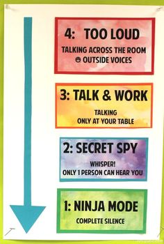 Here is a quick and easy voice level poster to hang in your room ...