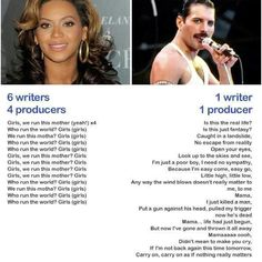 What happened to the music industry?